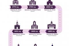 20 исторических зданий (1)