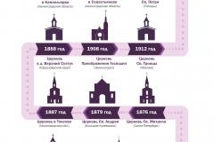 20 исторических зданий (2)